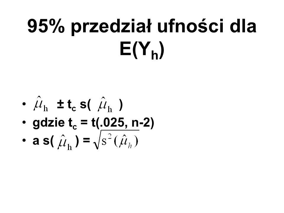 Prosta regresja liniowa SSE(R)= Σ(Y i -b 0 ) 2 = Σ(Y i - ) 2 =SST SSE(F)=SSE dfE(R)=n-1, dfE(F)=n-2, dfE(R )-dfE(F )=1 F=(SST-SSE)/MSE=SSM/MSE