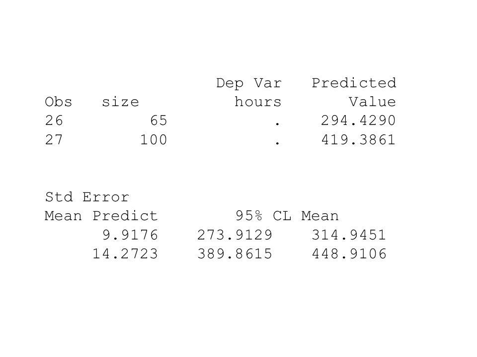 Dep Var Predicted Obs size hours Value 26 65. 294.4290 27 100. 419.3861 Std Error Mean Predict 95% CL Mean 9.9176 273.9129 314.9451 14.2723 389.8615 4