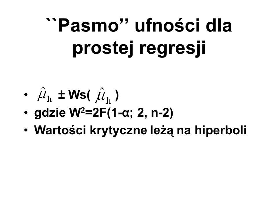 ``Pasmo ufności dla prostej regresji ± Ws( ) gdzie W 2 =2F(1-α; 2, n-2) Wartości krytyczne leżą na hiperboli
