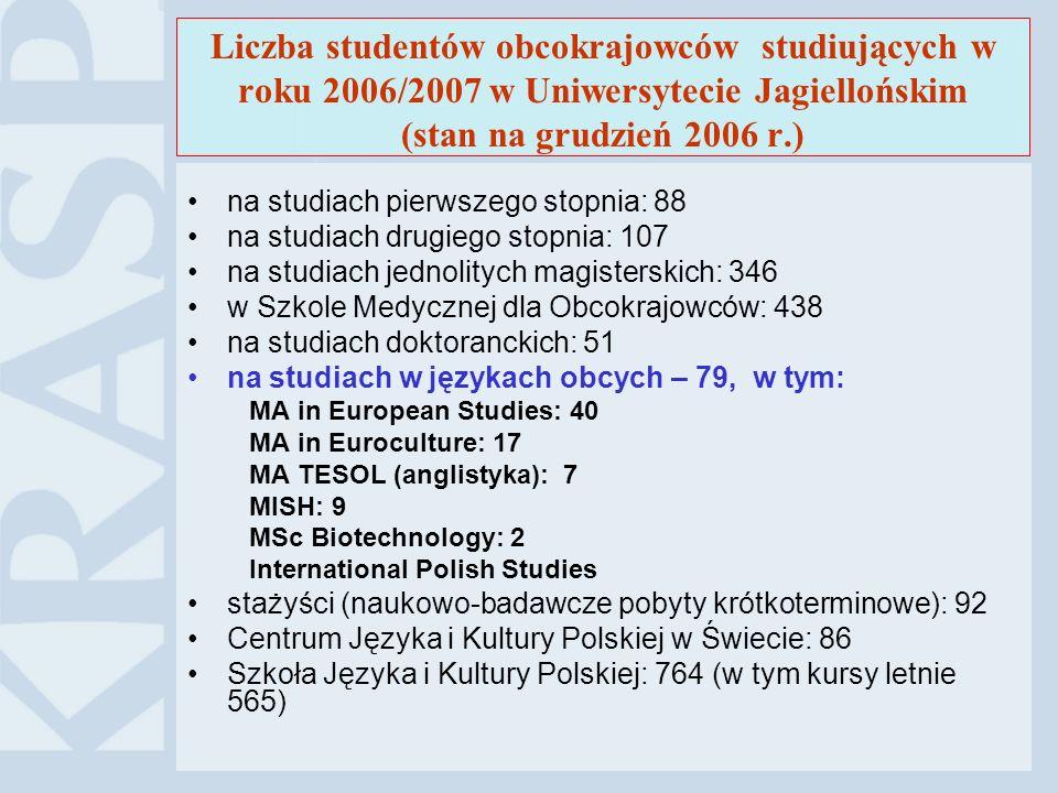 15Higher Education in Poland©KRASP Liczba studentów obcokrajowców studiujących w roku 2006/2007 w Uniwersytecie Jagiellońskim (stan na grudzień 2006 r