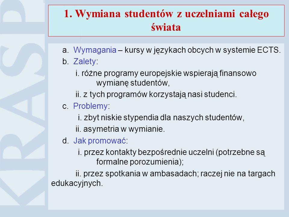 1. Wymiana studentów z uczelniami całego świata a. Wymagania – kursy w językach obcych w systemie ECTS. b. Zalety: i. różne programy europejskie wspie
