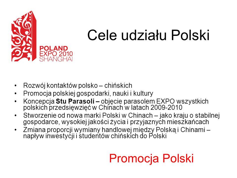 Cele udziału Polski Rozwój kontaktów polsko – chińskich Promocja polskiej gospodarki, nauki i kultury Koncepcja Stu Parasoli – objęcie parasolem EXPO