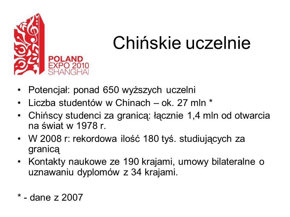 Promocja nauki w 2009r.