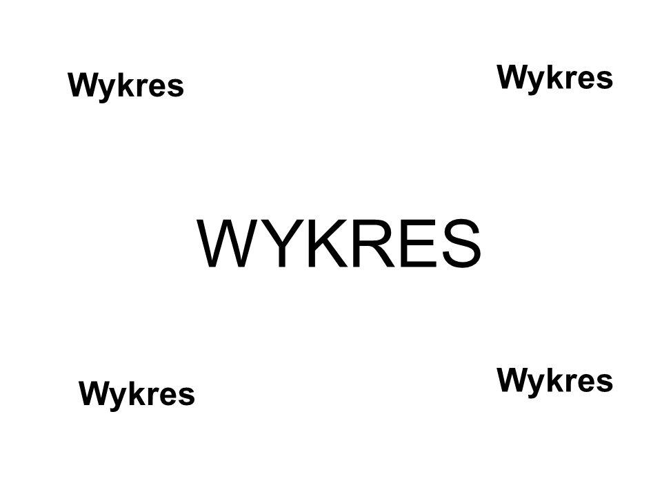 WYKRES Wykres