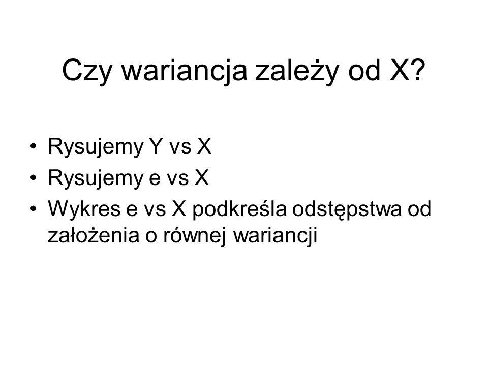 Czy wariancja zależy od X? Rysujemy Y vs X Rysujemy e vs X Wykres e vs X podkreśla odstępstwa od założenia o równej wariancji