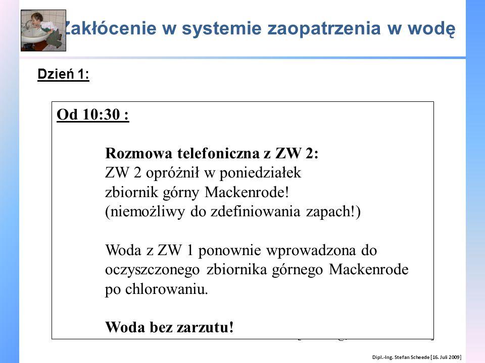 Zakłócenie w systemie zaopatrzenia w wodę Dipl.-Ing. Stefan Scheede [16. Juli 2009] [Montag, 27. März 2006] Od 10:30 : Rozmowa telefoniczna z ZW 2: ZW