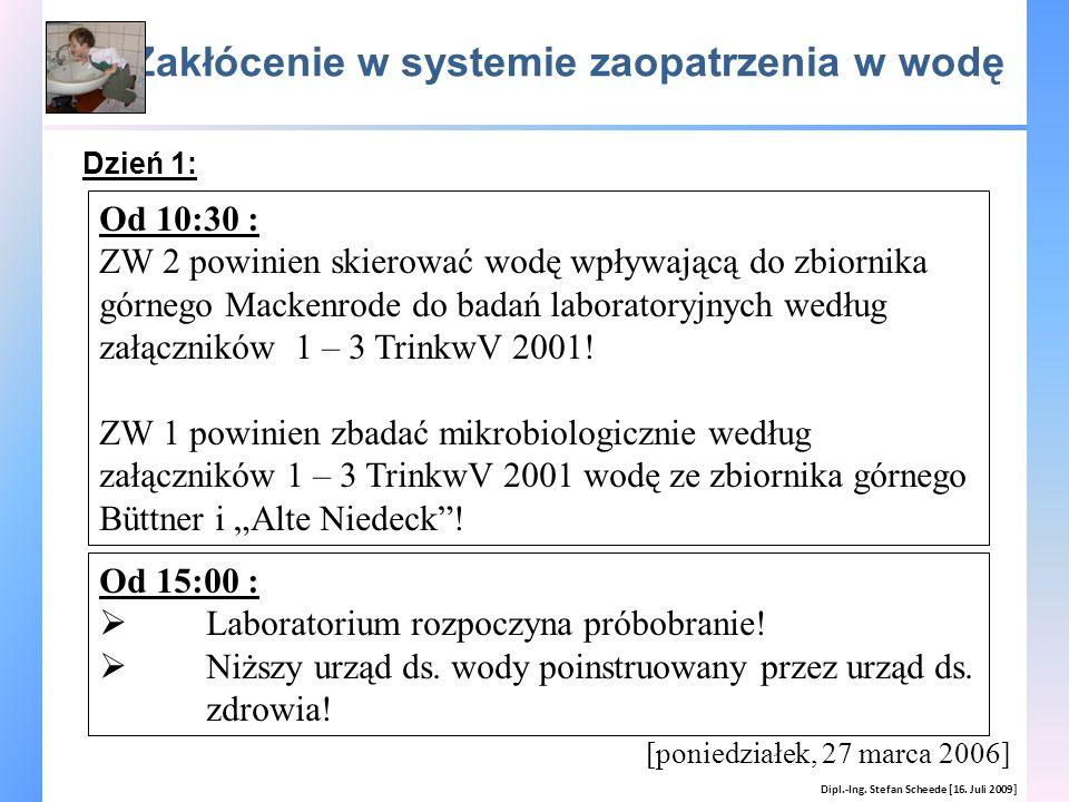 Zakłócenie w systemie zaopatrzenia w wodę Dipl.-Ing. Stefan Scheede [16. Juli 2009] [poniedziałek, 27 marca 2006] Od 10:30 : ZW 2 powinien skierować w