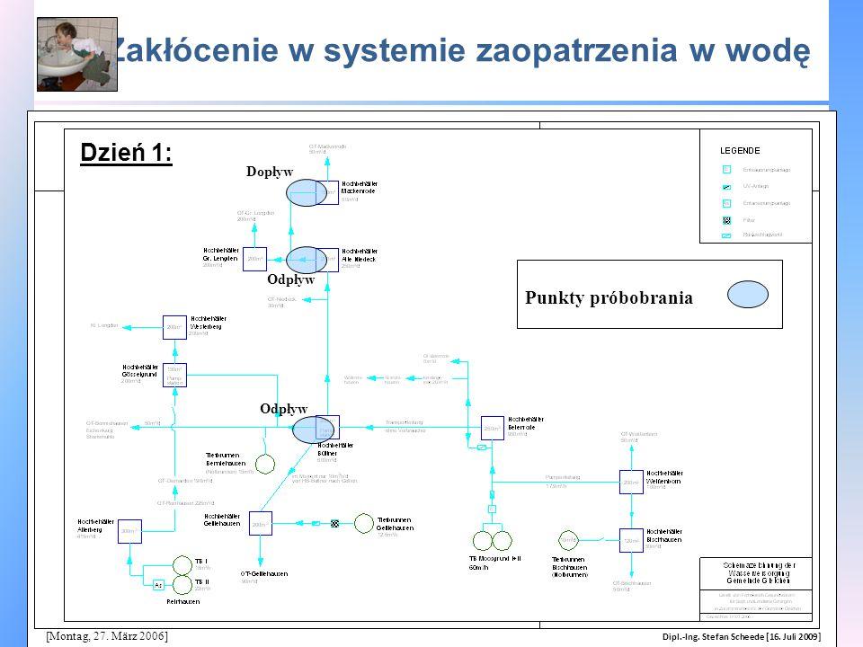Zakłócenie w systemie zaopatrzenia w wodę Dopływ Odpływ Punkty próbobrania Dipl.-Ing. Stefan Scheede [16. Juli 2009] [Montag, 27. März 2006] Dzień 1: