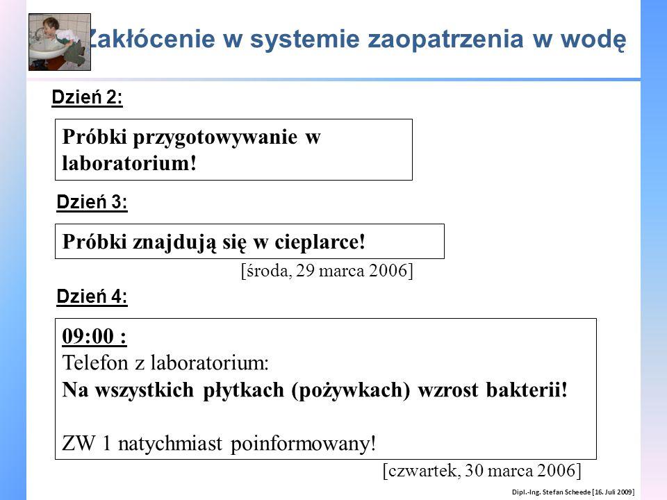 Zakłócenie w systemie zaopatrzenia w wodę Dipl.-Ing. Stefan Scheede [16. Juli 2009] [wtorek, 28 marca 2006] Próbki przygotowywanie w laboratorium! [śr