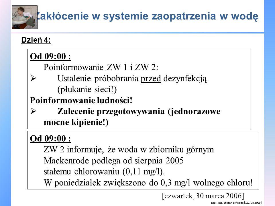 Zakłócenie w systemie zaopatrzenia w wodę Dipl.-Ing. Stefan Scheede [16. Juli 2009] [czwartek, 30 marca 2006] Od 09:00 : Poinformowanie ZW 1 i ZW 2: U