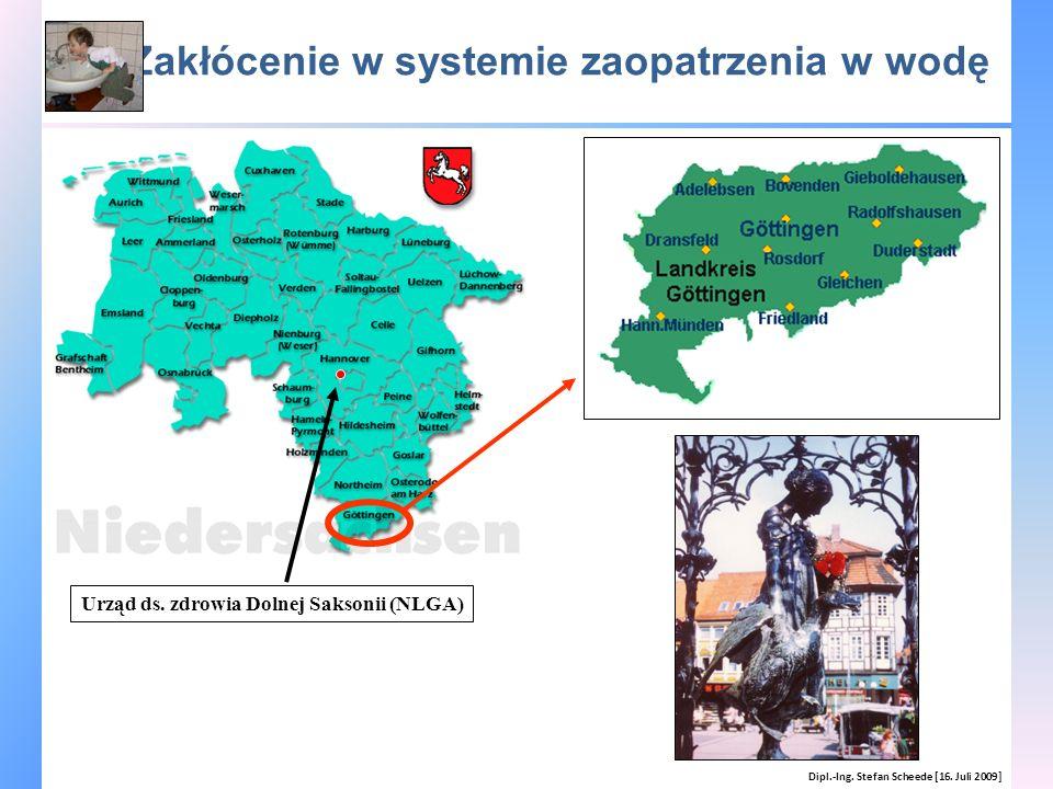 Zakłócenie w systemie zaopatrzenia w wodę Urząd ds. zdrowia Dolnej Saksonii (NLGA) Dipl.-Ing. Stefan Scheede [16. Juli 2009]