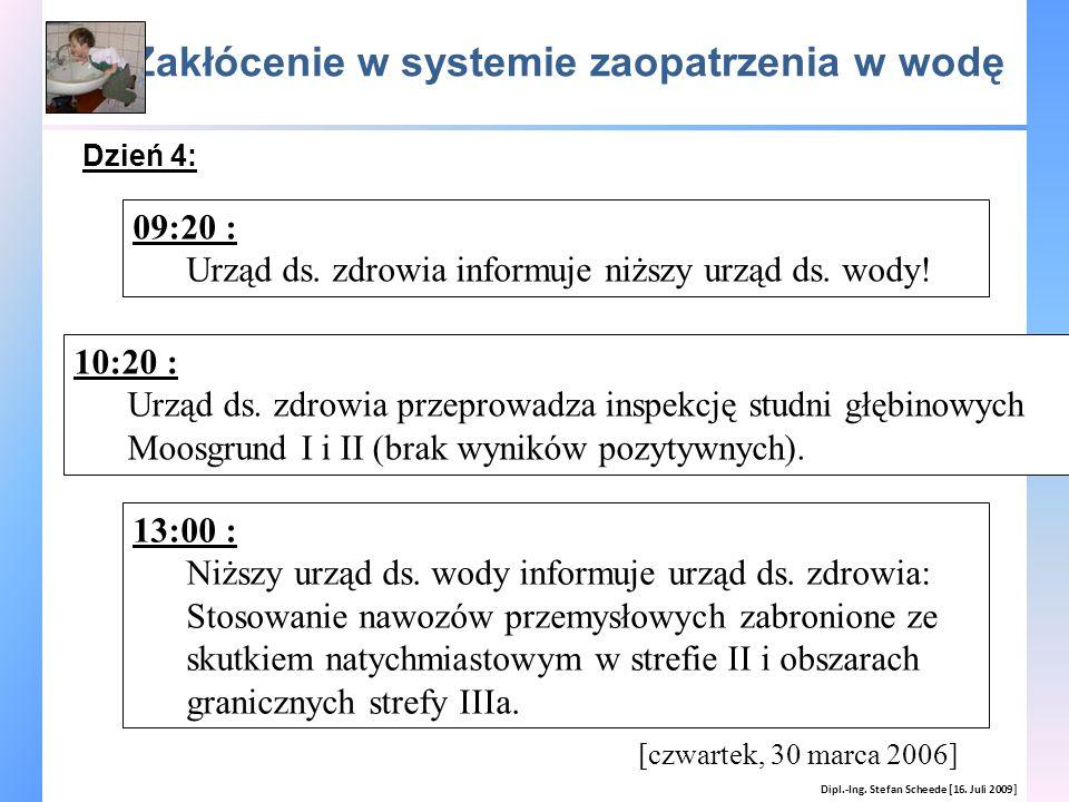 Zakłócenie w systemie zaopatrzenia w wodę Dipl.-Ing. Stefan Scheede [16. Juli 2009] [czwartek, 30 marca 2006] 09:20 : Urząd ds. zdrowia informuje niżs