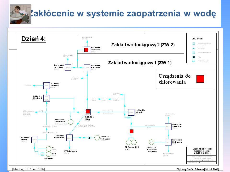 Zakłócenie w systemie zaopatrzenia w wodę [Montag, 30. März 2006] Urządzenia do chlorowania Dipl.-Ing. Stefan Scheede [16. Juli 2009] Dzień 4: Zakład