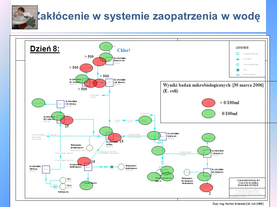 Zakłócenie w systemie zaopatrzenia w wodę Wyniki badań mikrobiologicznych [30 marca 2006] (E. coli) 2 16 > 500 Chlor! > 0/100ml 0/100ml 25 > 500 15 >