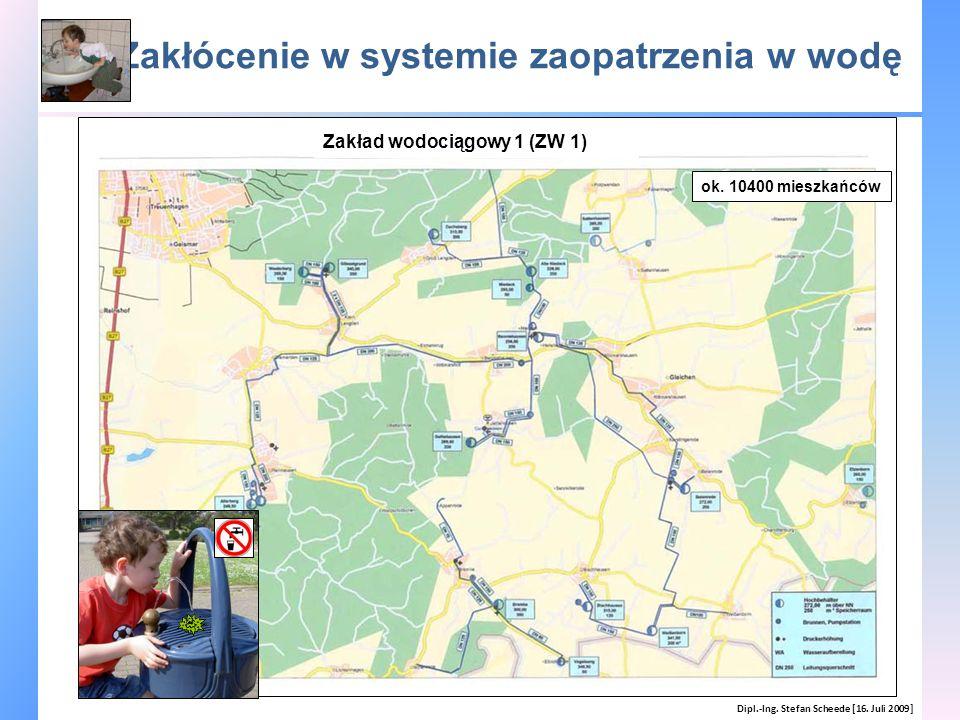 Zakłócenie w systemie zaopatrzenia w wodę Herzlich willkommen ok. 10400 mieszkańców Dipl.-Ing. Stefan Scheede [16. Juli 2009] Zakład wodociągowy 1 (ZW