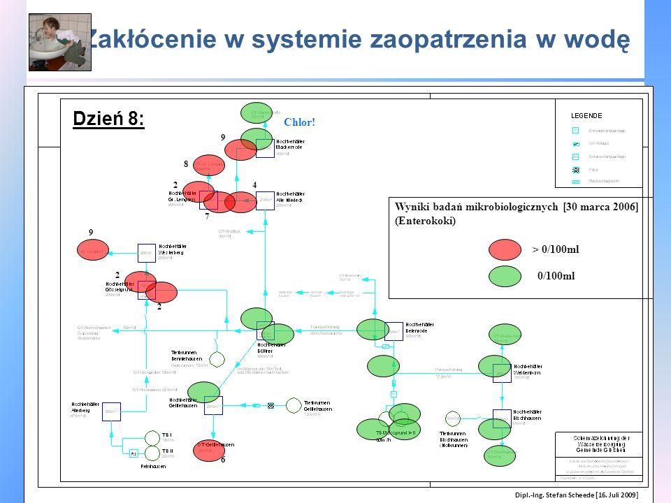 Zakłócenie w systemie zaopatrzenia w wodę Wyniki badań mikrobiologicznych [30 marca 2006] (Enterokoki) 8 Chlor! > 0/100ml 0/100ml 2 4 7 9 6 9 2 2 Dipl