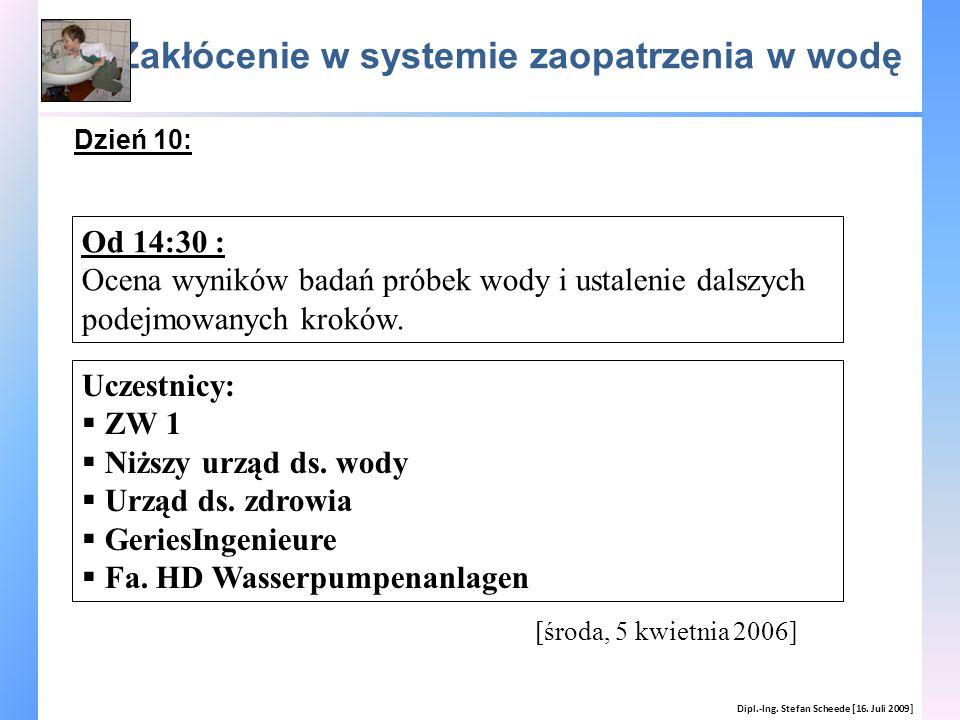 Zakłócenie w systemie zaopatrzenia w wodę Dipl.-Ing. Stefan Scheede [16. Juli 2009] [środa, 5 kwietnia 2006] Od 14:30 : Ocena wyników badań próbek wod