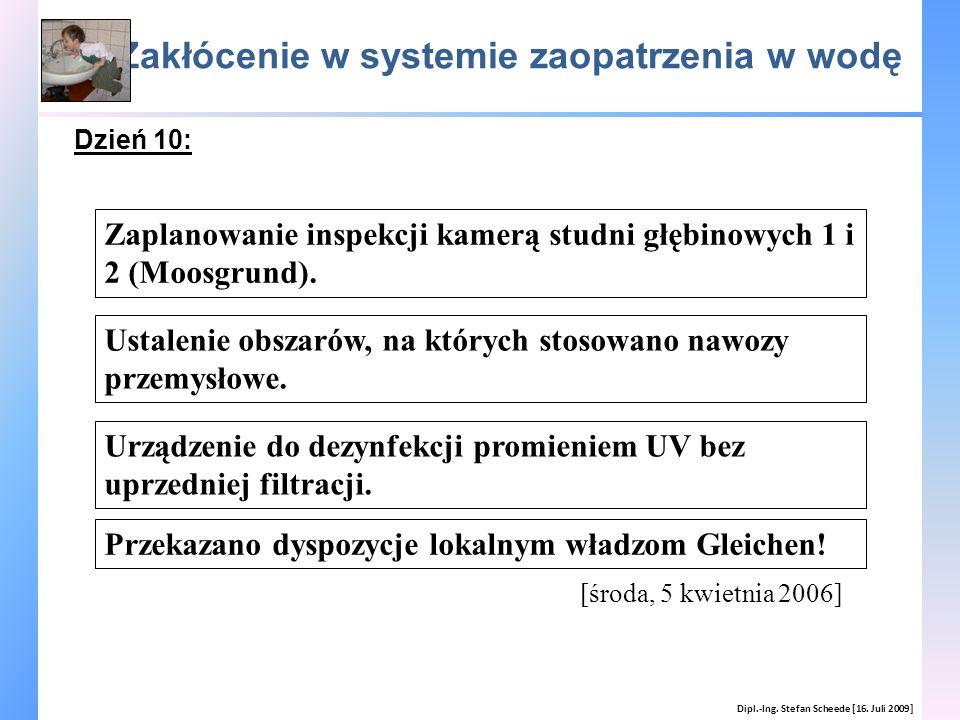 Zakłócenie w systemie zaopatrzenia w wodę Dipl.-Ing. Stefan Scheede [16. Juli 2009] [środa, 5 kwietnia 2006] Zaplanowanie inspekcji kamerą studni głęb