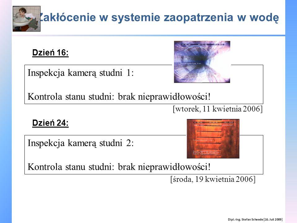 Zakłócenie w systemie zaopatrzenia w wodę Dipl.-Ing. Stefan Scheede [16. Juli 2009] [wtorek, 11 kwietnia 2006] Inspekcja kamerą studni 1: Kontrola sta