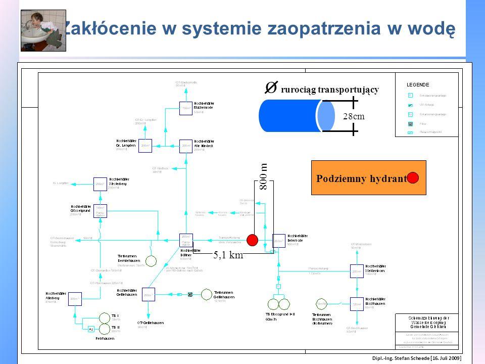 Zakłócenie w systemie zaopatrzenia w wodę Podziemny hydrant 5,1 km 800 m 28cm O rurociąg transportujący Dipl.-Ing. Stefan Scheede [16. Juli 2009]