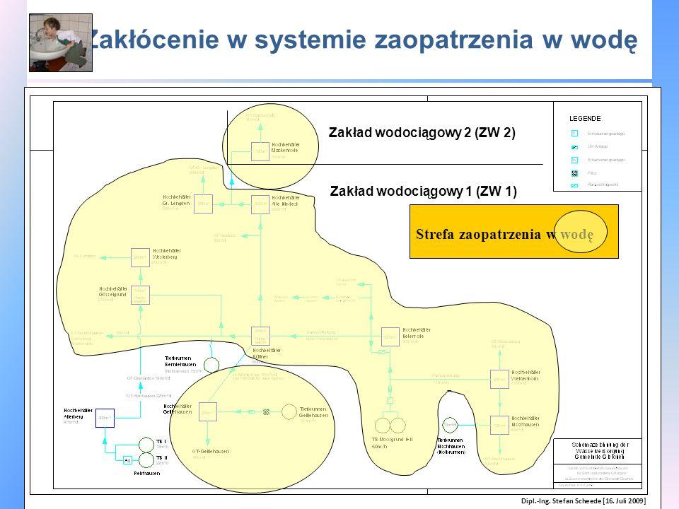 Zakłócenie w systemie zaopatrzenia w wodę Strefa zaopatrzenia w wodę Dipl.-Ing. Stefan Scheede [16. Juli 2009] Zakład wodociągowy 2 (ZW 2) Zakład wodo