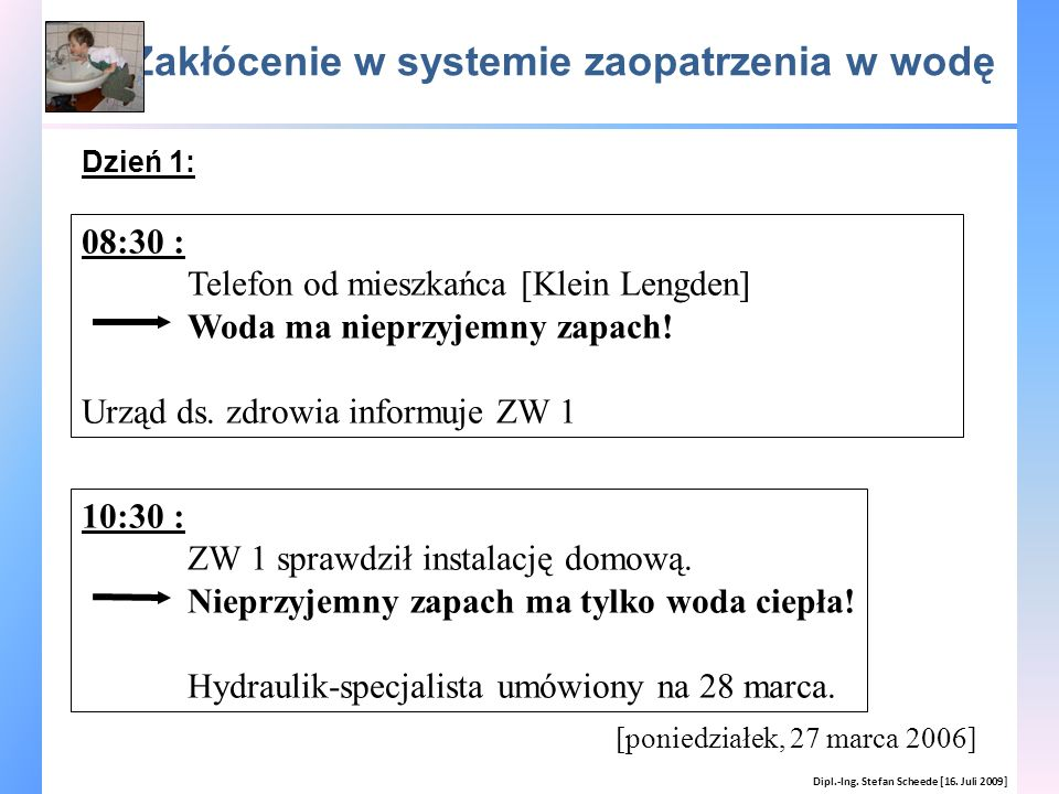 Zakłócenie w systemie zaopatrzenia w wodę Dipl.-Ing. Stefan Scheede [16. Juli 2009] [poniedziałek, 27 marca 2006] 08:30 : Telefon od mieszkańca [Klein