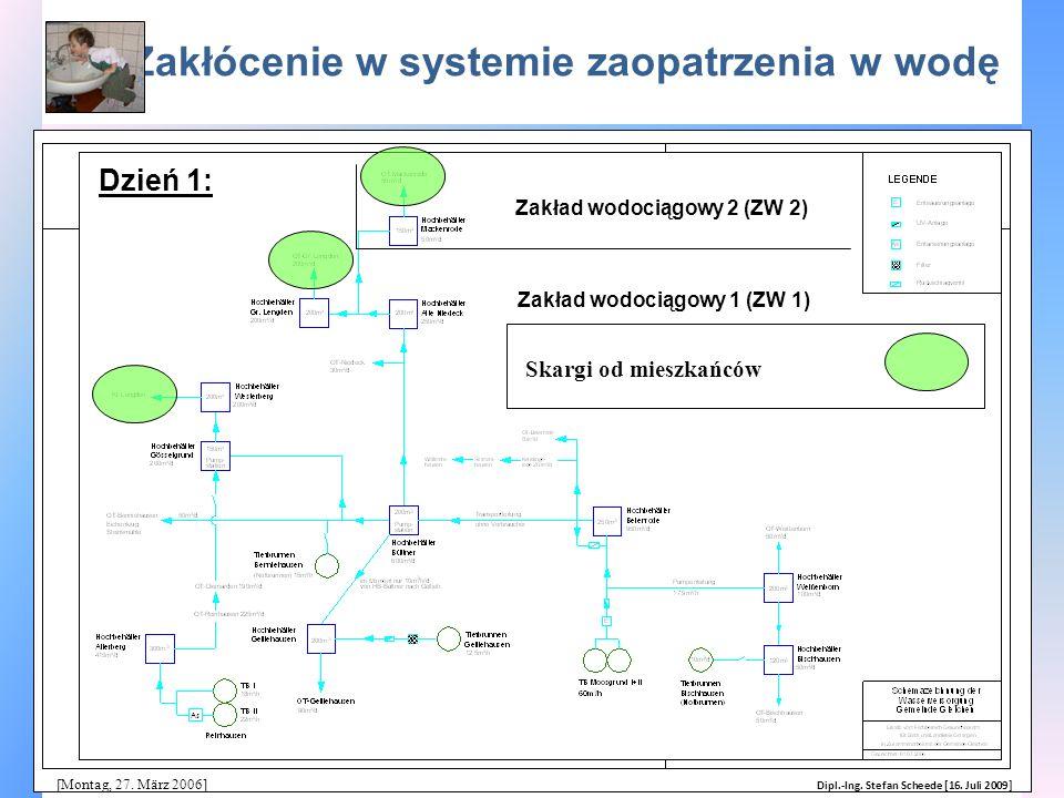Zakłócenie w systemie zaopatrzenia w wodę [Mittwoch, 26.