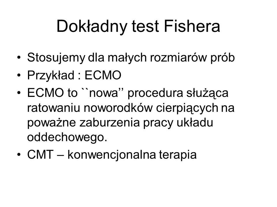 Dokładny test Fishera Stosujemy dla małych rozmiarów prób Przykład : ECMO ECMO to ``nowa procedura służąca ratowaniu noworodków cierpiących na poważne