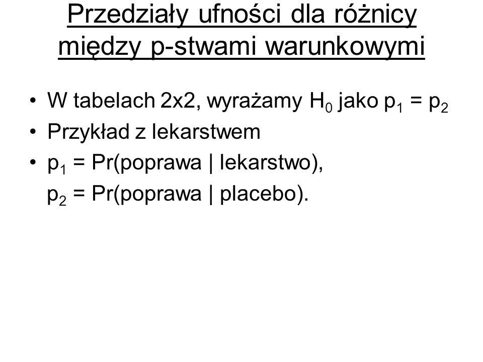 Przedziały ufności dla różnicy między p-stwami warunkowymi W tabelach 2x2, wyrażamy H 0 jako p 1 = p 2 Przykład z lekarstwem p 1 = Pr(poprawa   lekars
