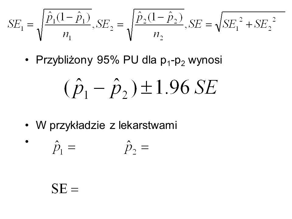 Przybliżony 95% PU dla p 1 -p 2 wynosi W przykładzie z lekarstwami