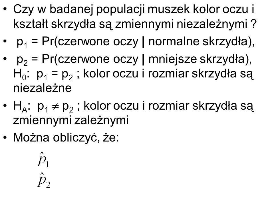 Czy w badanej populacji muszek kolor oczu i kształt skrzydła są zmiennymi niezależnymi ? p 1 = Pr(czerwone oczy   normalne skrzydła), p 2 = Pr(czerwon