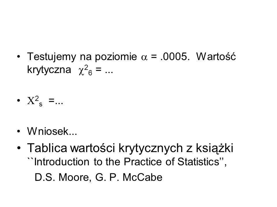 Testujemy na poziomie =.0005. Wartość krytyczna 2 6 =... 2 s =... Wniosek... Tablica wartości krytycznych z książki ``Introduction to the Practice of