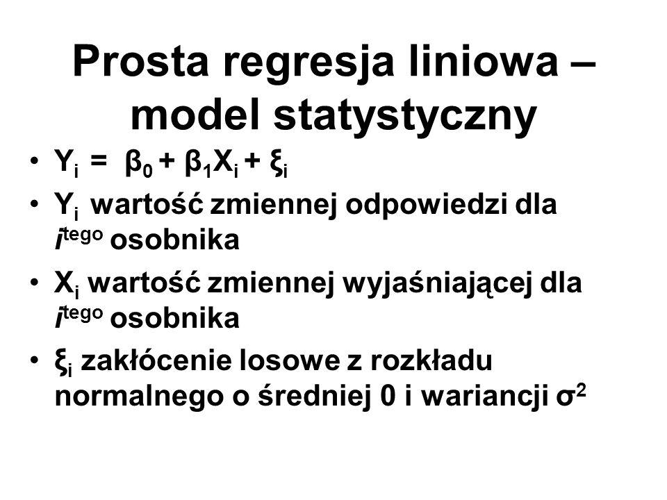 Prosta regresja liniowa – model statystyczny Y i = β 0 + β 1 X i + ξ i Y i wartość zmiennej odpowiedzi dla i tego osobnika X i wartość zmiennej wyjaśn