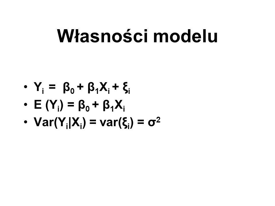 Własności modelu Y i = β 0 + β 1 X i + ξ i E (Y i ) = β 0 + β 1 X i Var(Y i |X i ) = var(ξ i ) = σ 2
