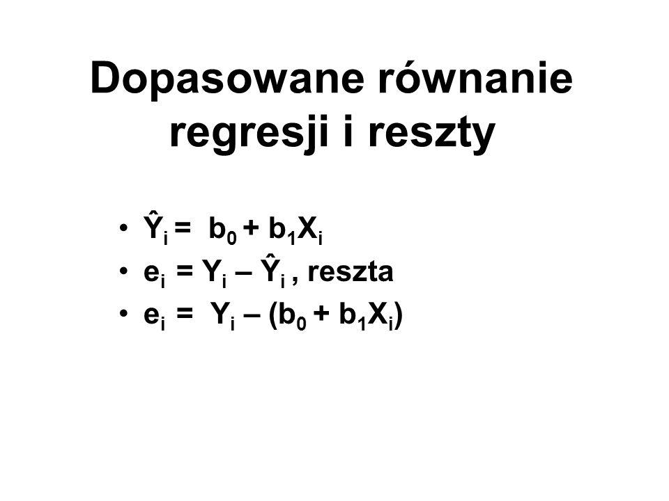 Dopasowane równanie regresji i reszty Ŷ i = b 0 + b 1 X i e i = Y i – Ŷ i, reszta e i = Y i – (b 0 + b 1 X i )