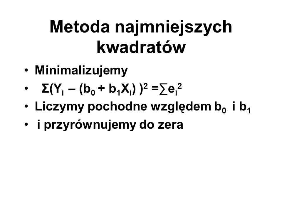 Metoda najmniejszych kwadratów Minimalizujemy Σ(Y i – (b 0 + b 1 X i ) ) 2 =e i 2 Liczymy pochodne względem b 0 i b 1 i przyrównujemy do zera