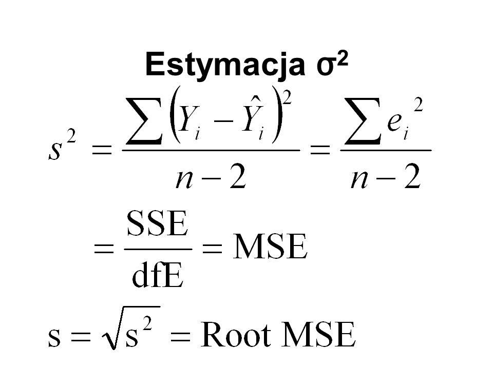 Estymacja σ 2