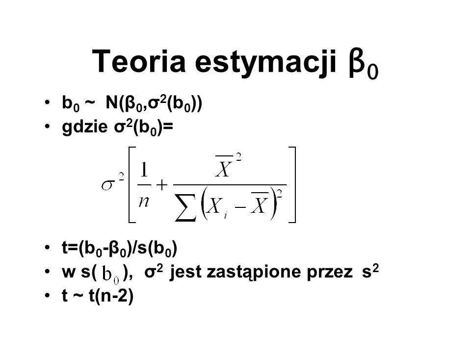 Teoria estymacji β 0 b 0 ~ N(β 0,σ 2 (b 0 )) gdzie σ 2 (b 0 )= t=(b 0 -β 0 )/s(b 0 ) w s( ), σ 2 jest zastąpione przez s 2 t ~ t(n-2)