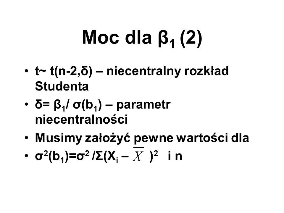 Moc dla β 1 (2) t~ t(n-2,δ) – niecentralny rozkład Studenta δ= β 1 / σ(b 1 ) – parametr niecentralności Musimy założyć pewne wartości dla σ 2 (b 1 )=σ