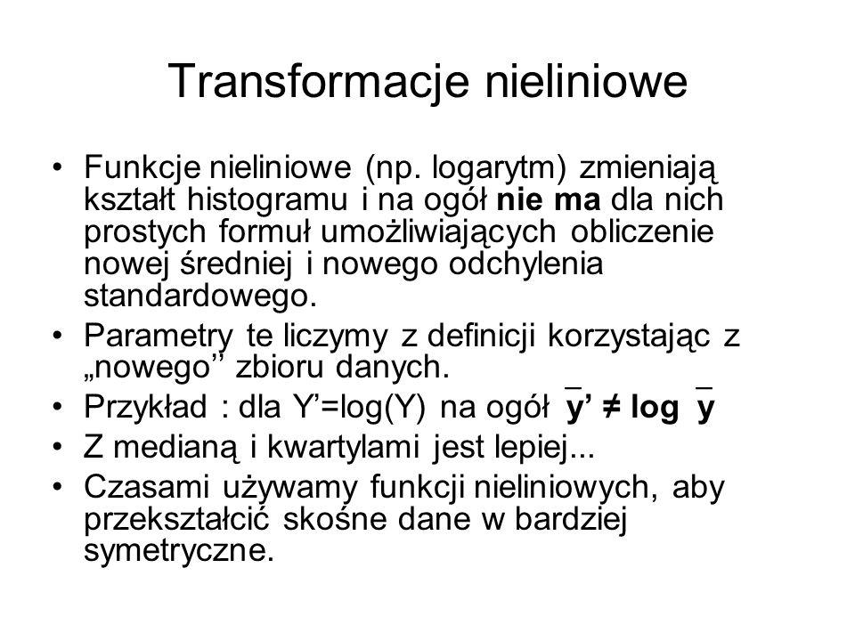 Transformacje nieliniowe Funkcje nieliniowe (np. logarytm) zmieniają kształt histogramu i na ogół nie ma dla nich prostych formuł umożliwiających obli