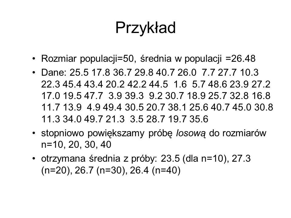 Przykład Rozmiar populacji=50, średnia w populacji =26.48 Dane: 25.5 17.8 36.7 29.8 40.7 26.0 7.7 27.7 10.3 22.3 45.4 43.4 20.2 42.2 44.5 1.6 5.7 48.6