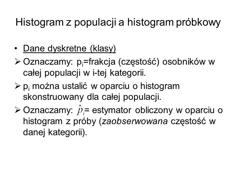 Histogram z populacji a histogram próbkowy Dane dyskretne (klasy) Oznaczamy: p i =frakcja (częstość) osobników w całej populacji w i-tej kategorii. p