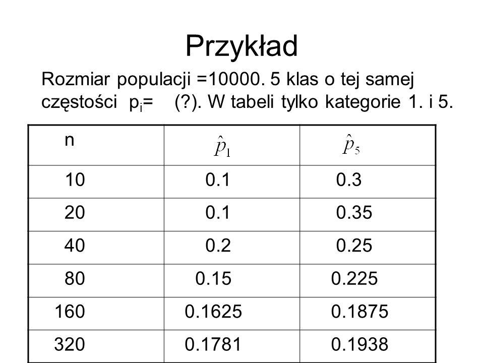 Przykład n 10 0.1 0.3 20 0.1 0.35 40 0.2 0.25 80 0.15 0.225 160 0.1625 0.1875 320 0.1781 0.1938 Rozmiar populacji =10000. 5 klas o tej samej częstości