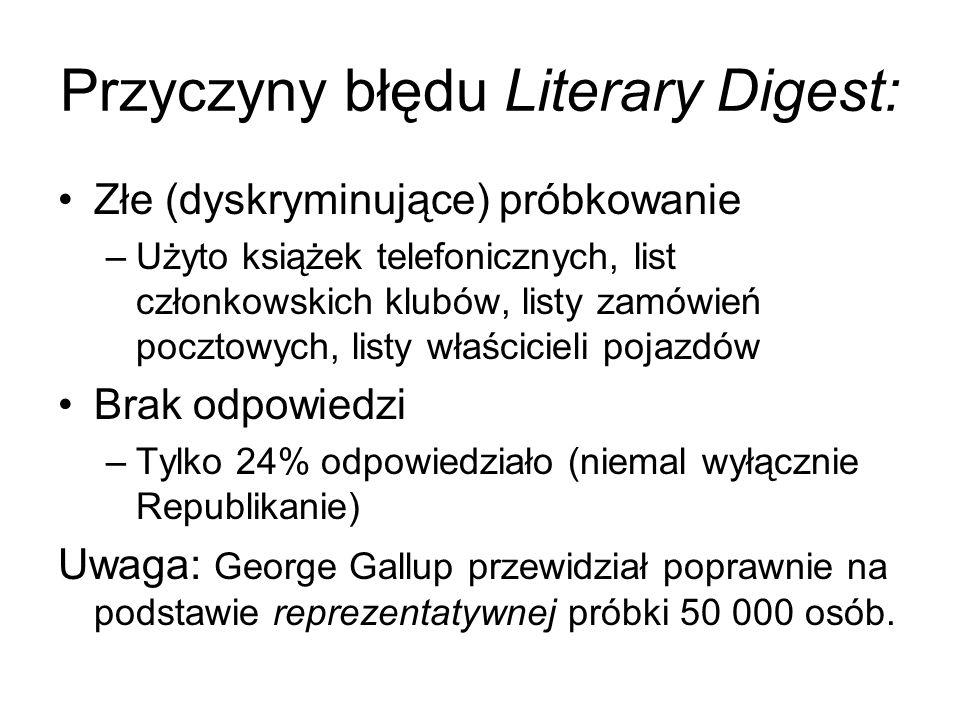 Przyczyny błędu Literary Digest: Złe (dyskryminujące) próbkowanie –Użyto książek telefonicznych, list członkowskich klubów, listy zamówień pocztowych,