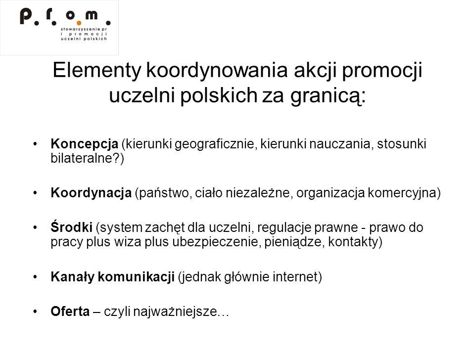Elementy koordynowania akcji promocji uczelni polskich za granicą: Koncepcja (kierunki geograficznie, kierunki nauczania, stosunki bilateralne?) Koord