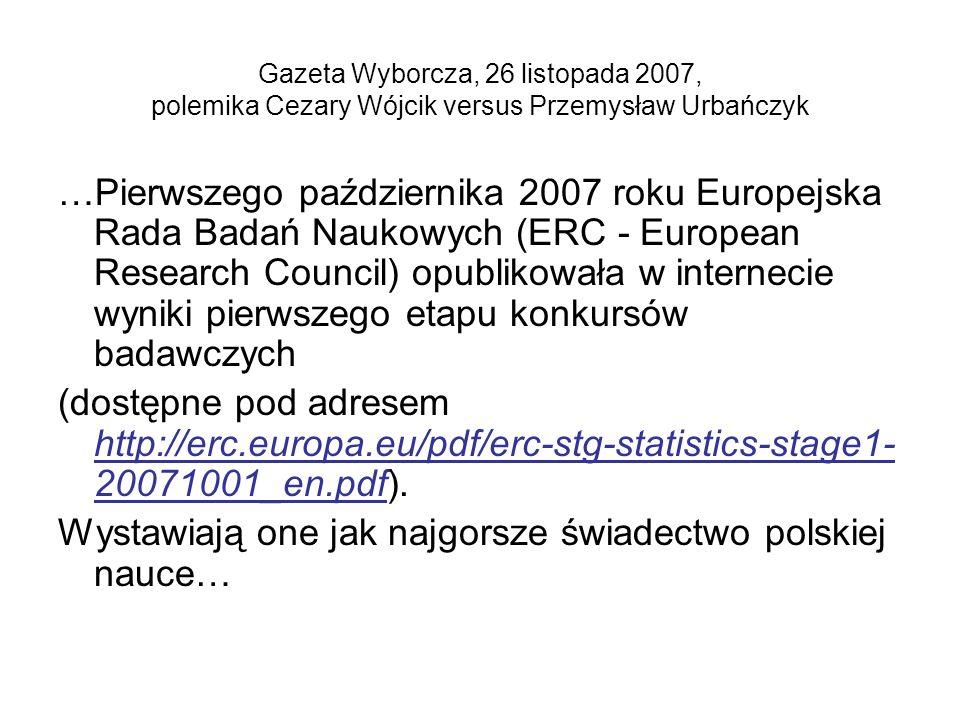 Gazeta Wyborcza, 26 listopada 2007, polemika Cezary Wójcik versus Przemysław Urbańczyk …Pierwszego października 2007 roku Europejska Rada Badań Naukow