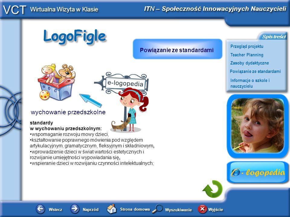 LogoFigleLogoFigle WsteczWstecz NaprzódNaprzód Strona domowa WyjścieWyjście Przegląd projektu ITN – Społeczność Innowacyjnych Nauczycieli Teacher Planning Powiązanie ze standardami Zasoby dydaktyczne Informacje o szkole i nauczycielu Spis treści VCT Wirtualna Wizyta w Klasie WyszukiwanieWyszukiwanie wychowanie przedszkolne standardy w wychowaniu przedszkolnym: wspomaganie rozwoju mowy dzieci, kształtowanie poprawnego mówienia pod względem artykulacyjnym, gramatycznym, fleksyjnym i składniowym, wprowadzenie dzieci w świat wartości estetycznych i rozwijanie umiejętności wypowiadania się, wspieranie dzieci w rozwijaniu czynności intelektualnych; Powiązanie ze standardami