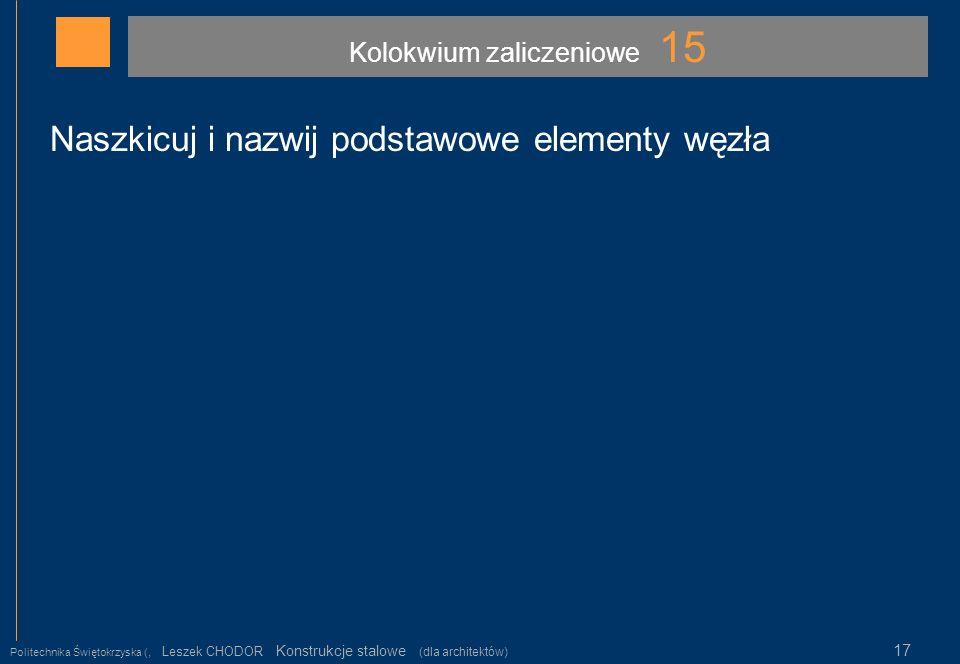 Kolokwium zaliczeniowe 15 Politechnika Świętokrzyska (, Leszek CHODOR Konstrukcje stalowe (dla architektów) 17 Naszkicuj i nazwij podstawowe elementy