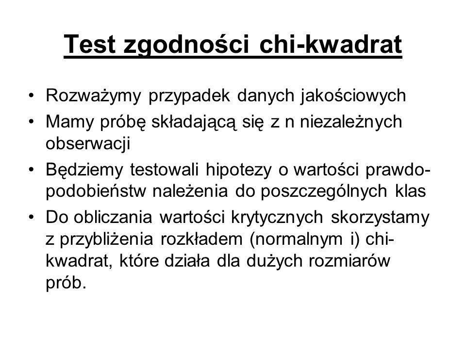 Test zgodności chi-kwadrat Rozważymy przypadek danych jakościowych Mamy próbę składającą się z n niezależnych obserwacji Będziemy testowali hipotezy o