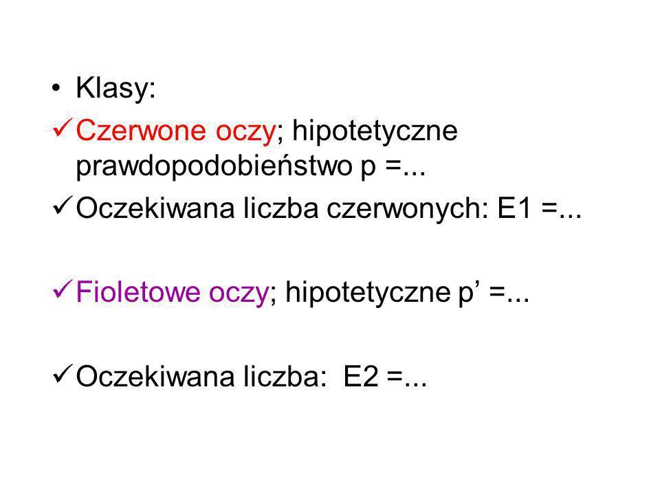 Klasy: Czerwone oczy; hipotetyczne prawdopodobieństwo p =... Oczekiwana liczba czerwonych: E1 =... Fioletowe oczy; hipotetyczne p =... Oczekiwana licz